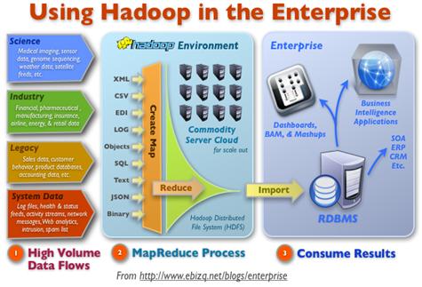 mapreduce_hadoop